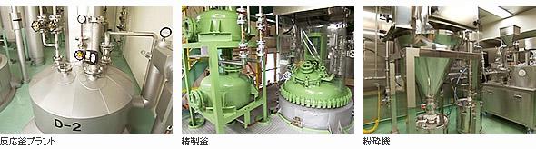 原薬生産工程設備-陽進堂
